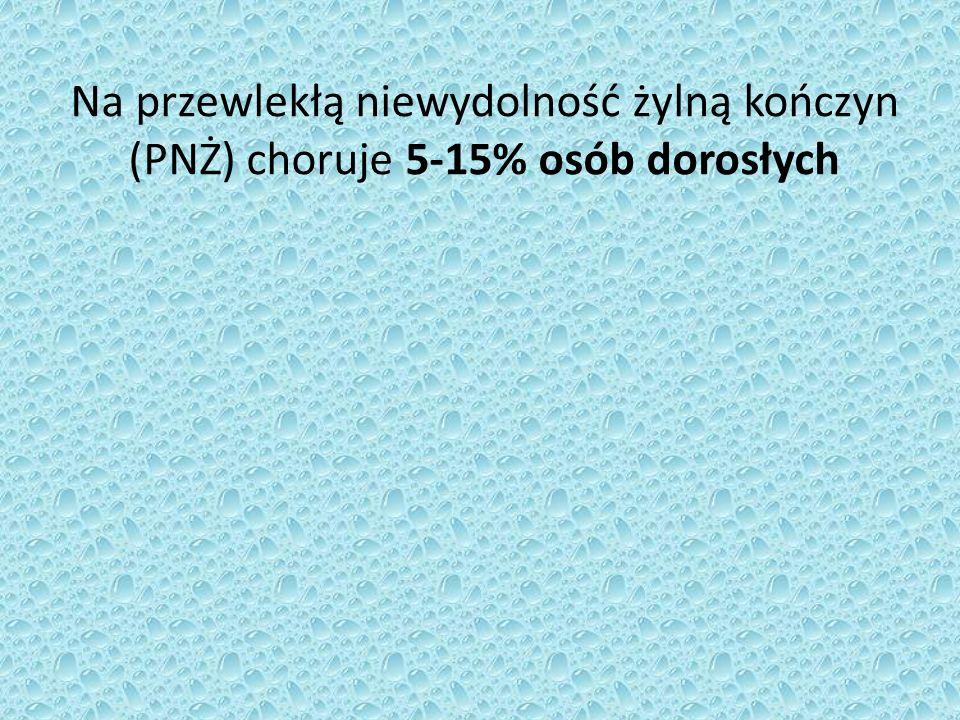 Na przewlekłą niewydolność żylną kończyn (PNŻ) choruje 5-15% osób dorosłych