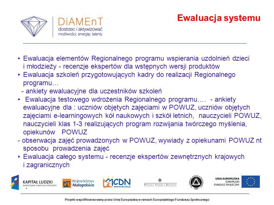 Ewaluacja systemu