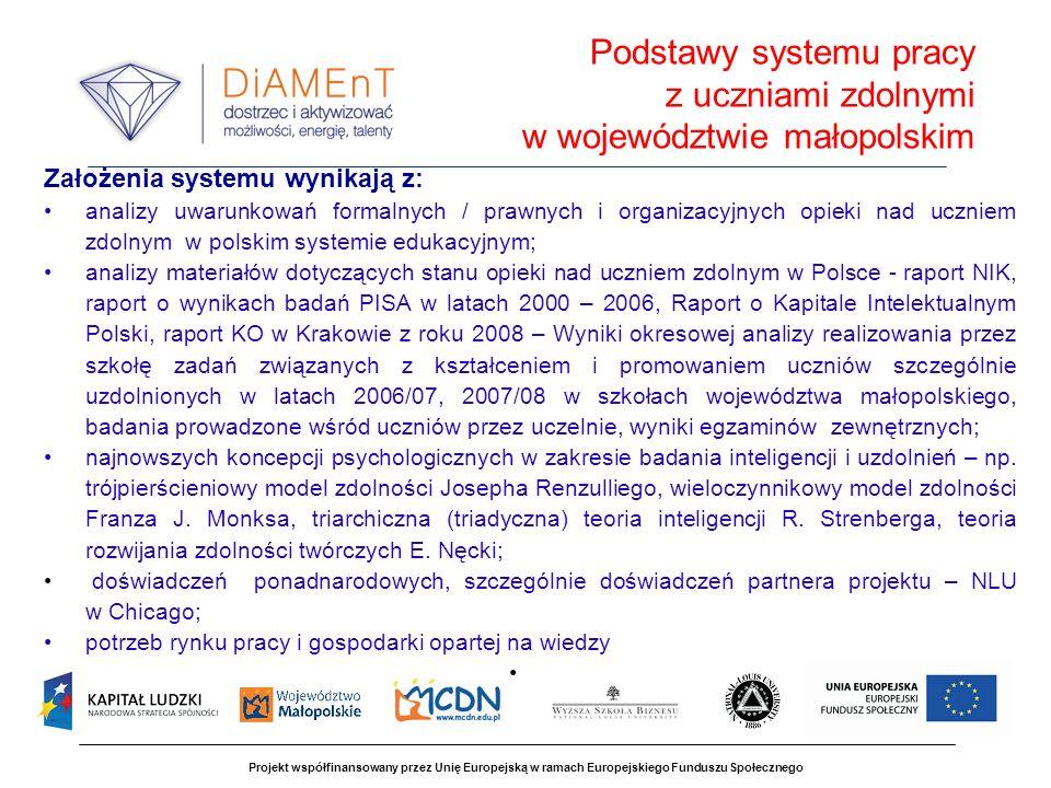 Podstawy systemu pracy z uczniami zdolnymi w województwie małopolskim