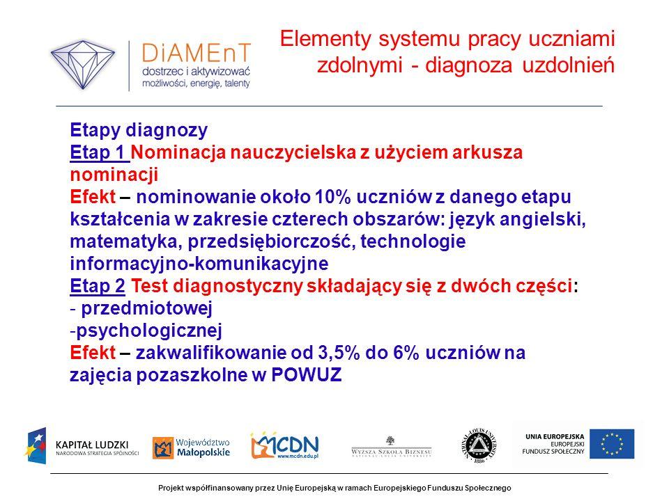 Elementy systemu pracy uczniami zdolnymi - diagnoza uzdolnień