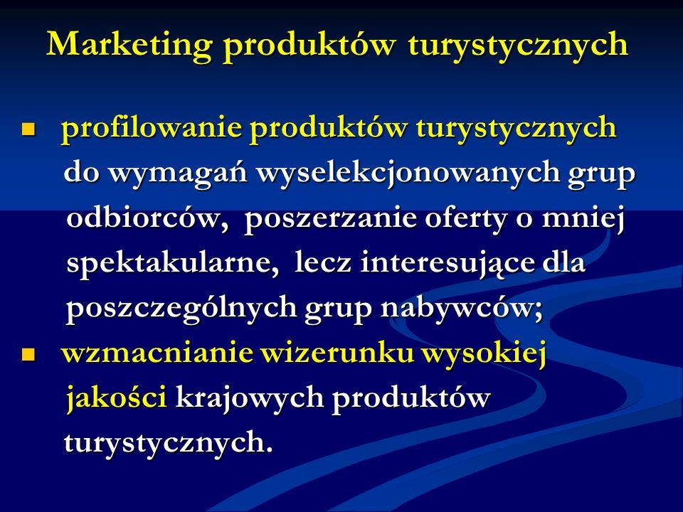 Marketing produktów turystycznych