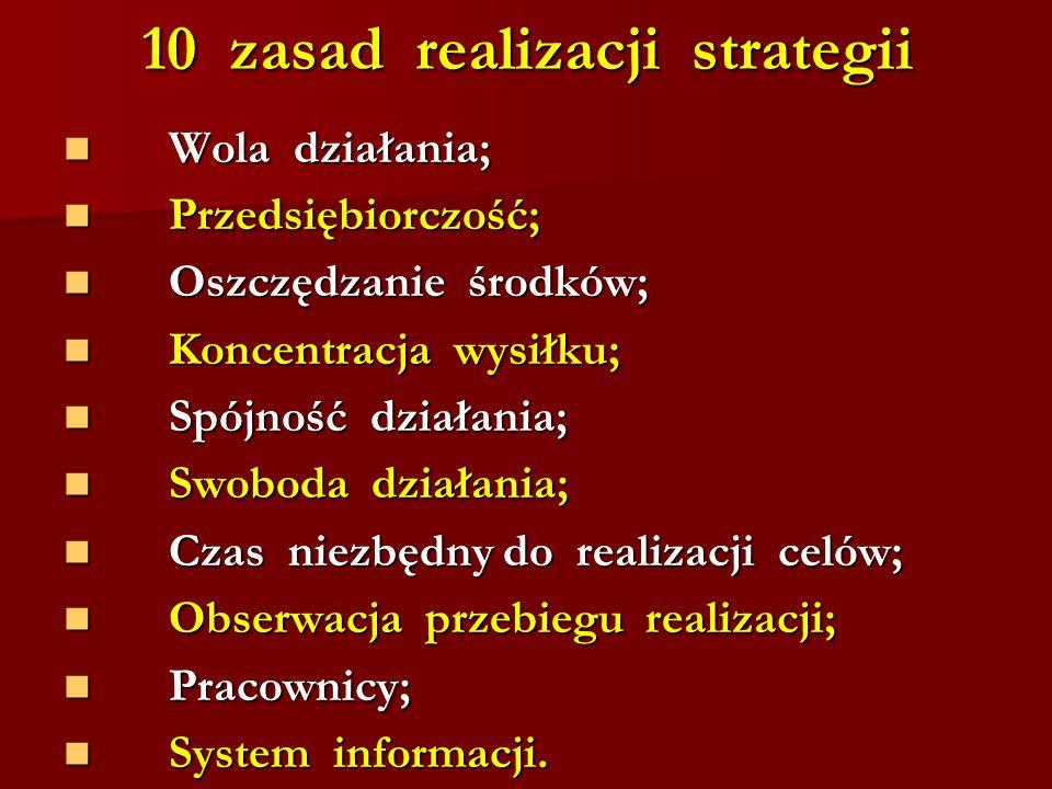 10 zasad realizacji strategii