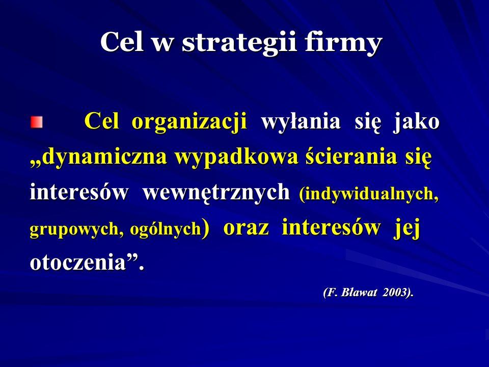 """Cel w strategii firmy """"dynamiczna wypadkowa ścierania się"""