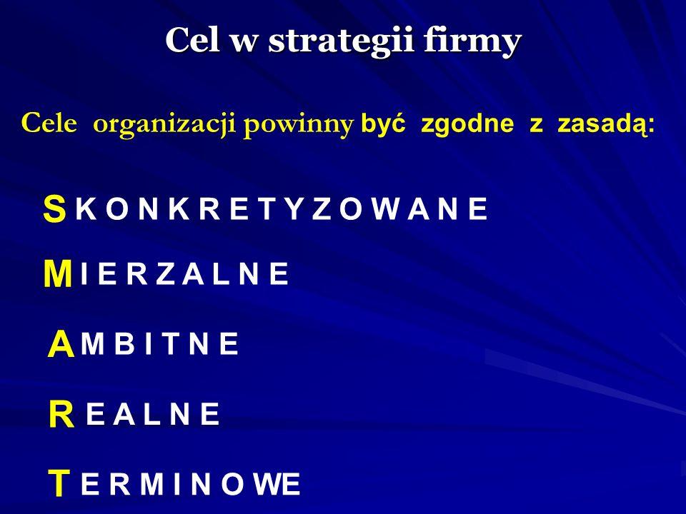 S M A R T Cel w strategii firmy