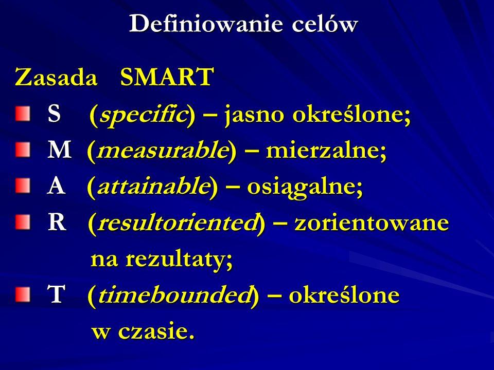 Definiowanie celów Zasada SMART. S (specific) – jasno określone; M (measurable) – mierzalne;