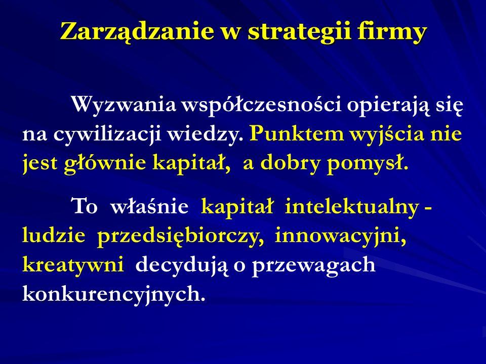 Zarządzanie w strategii firmy