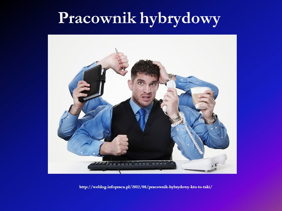Pracownik hybrydowy http://weblog.infopraca.pl/2012/08/pracownik-hybrydowy-kto-to-taki/