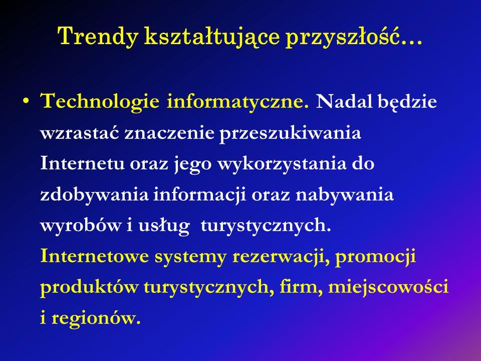 Trendy kształtujące przyszłość…