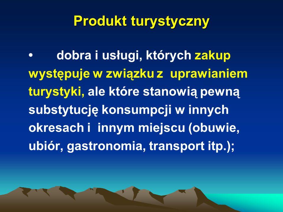 Produkt turystyczny • dobra i usługi, których zakup