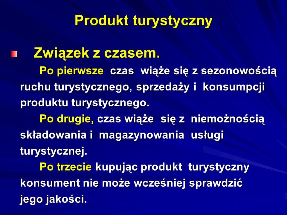 Produkt turystyczny Związek z czasem.