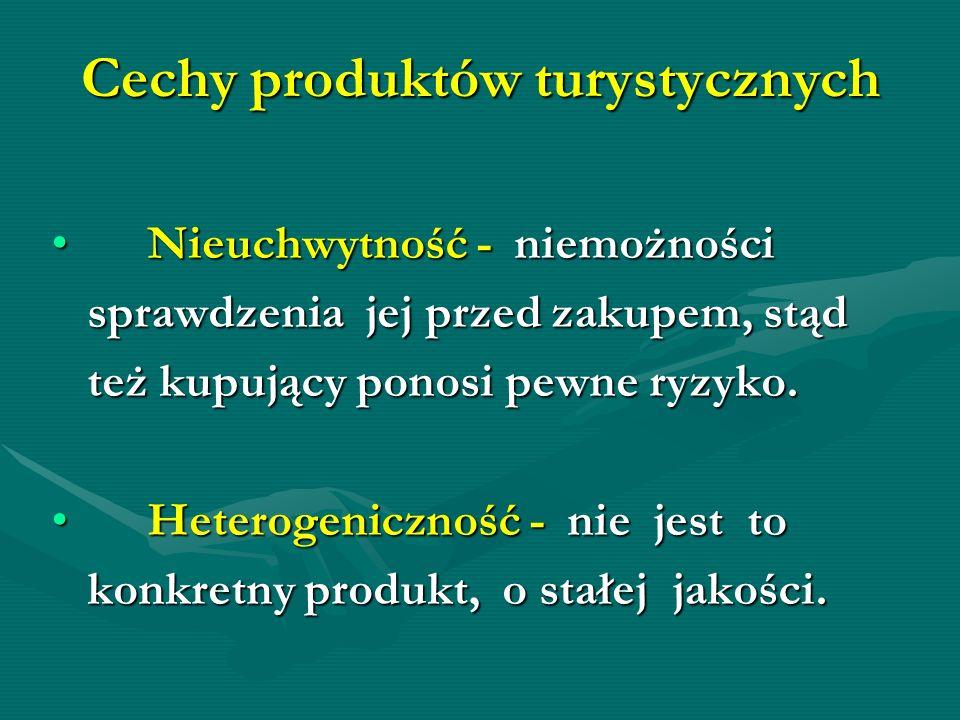 Cechy produktów turystycznych