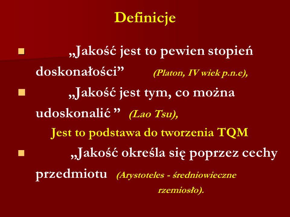 Definicje doskonałości (Platon, IV wiek p.n.e),