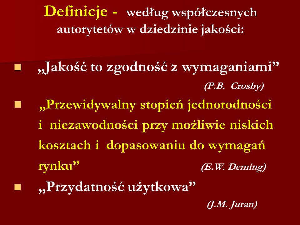 Definicje - według współczesnych autorytetów w dziedzinie jakości: