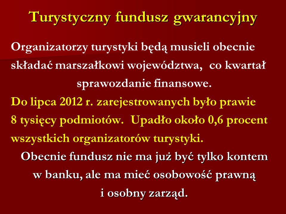 Turystyczny fundusz gwarancyjny