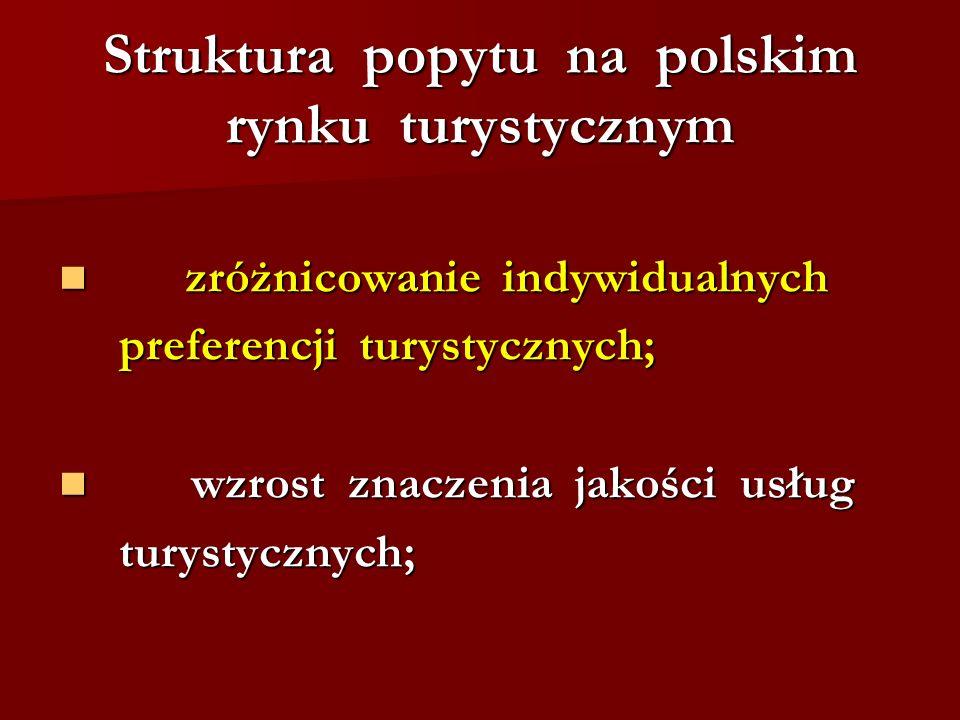 Struktura popytu na polskim rynku turystycznym