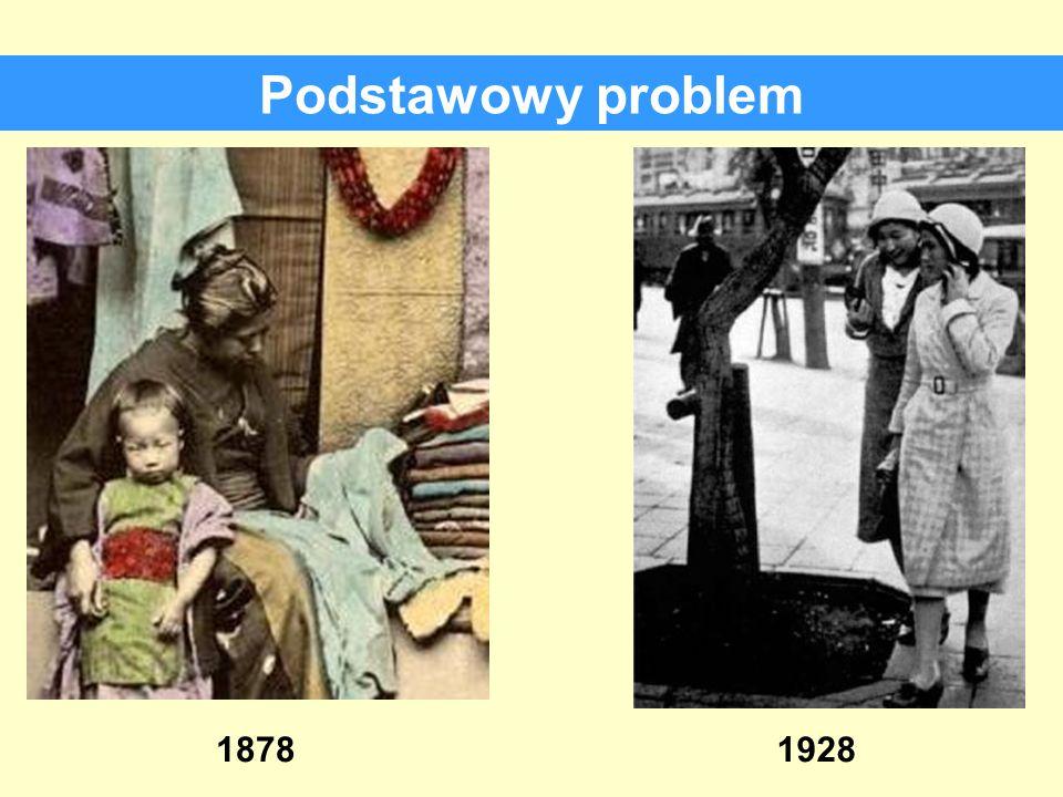 Podstawowy problem 1878 1928