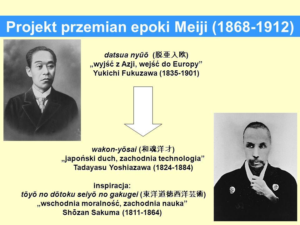 Projekt przemian epoki Meiji (1868-1912)