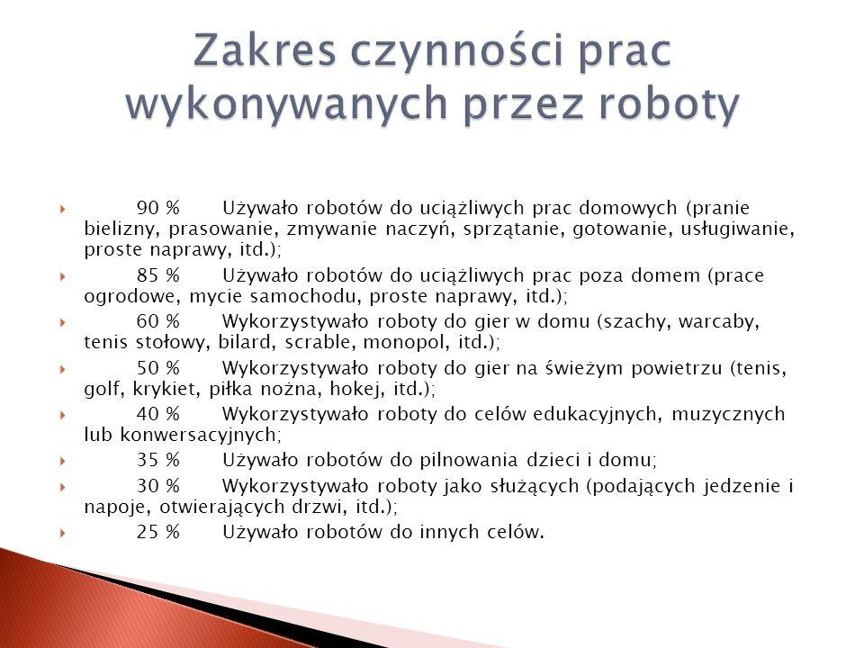 Zakres czynności prac wykonywanych przez roboty