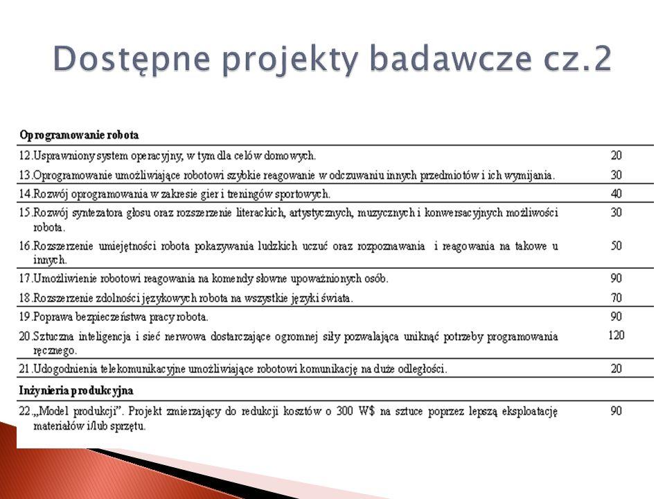 Dostępne projekty badawcze cz.2