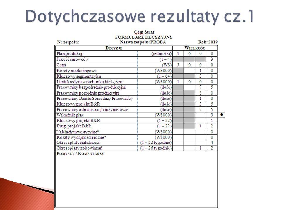 Dotychczasowe rezultaty cz.1