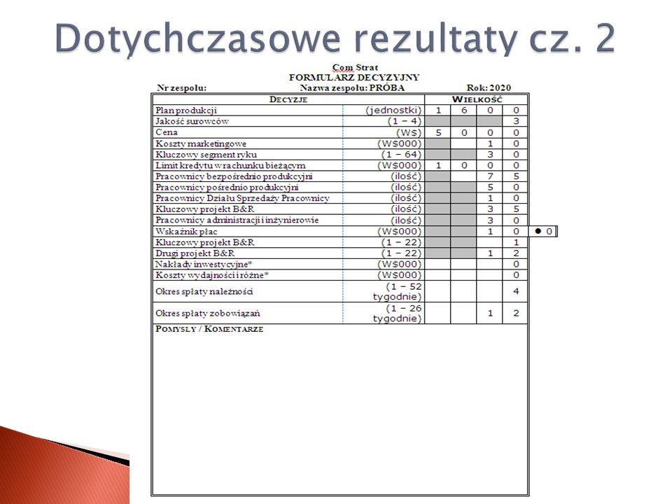 Dotychczasowe rezultaty cz. 2