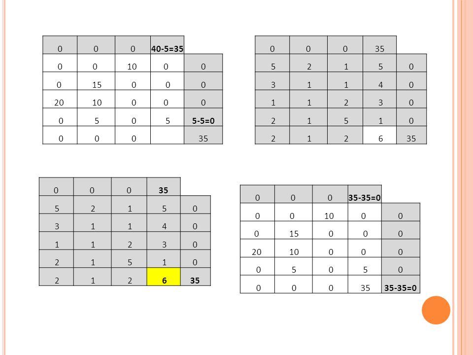 40-5=35 0 10 15. 0. 20 10. 5. 5-5=0. 35. 35. 5. 2. 1. 3. 4. 6. 35. 5.