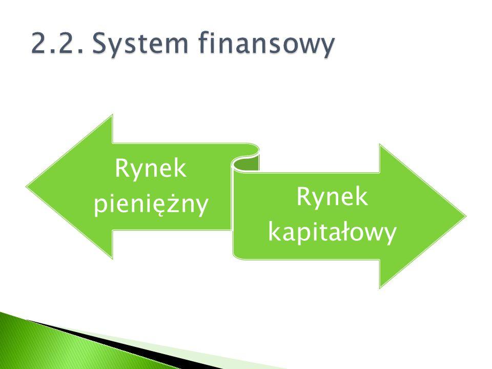 2.2. System finansowy Rynek pieniężny Rynek kapitałowy