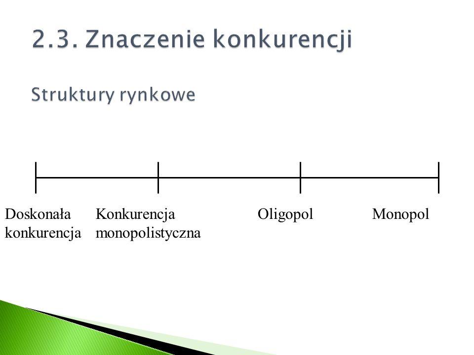 2.3. Znaczenie konkurencji Struktury rynkowe