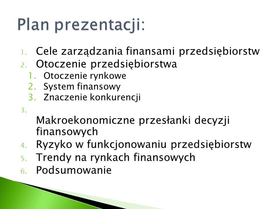 Plan prezentacji: Cele zarządzania finansami przedsiębiorstw