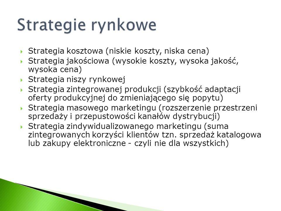Strategie rynkowe Strategia kosztowa (niskie koszty, niska cena)
