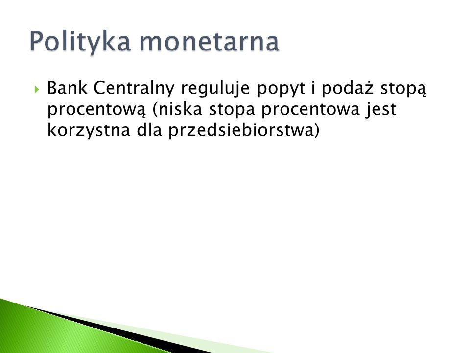 Polityka monetarnaBank Centralny reguluje popyt i podaż stopą procentową (niska stopa procentowa jest korzystna dla przedsiebiorstwa)
