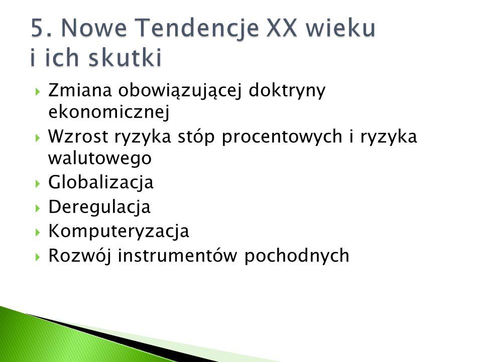 5. Nowe Tendencje XX wieku i ich skutki