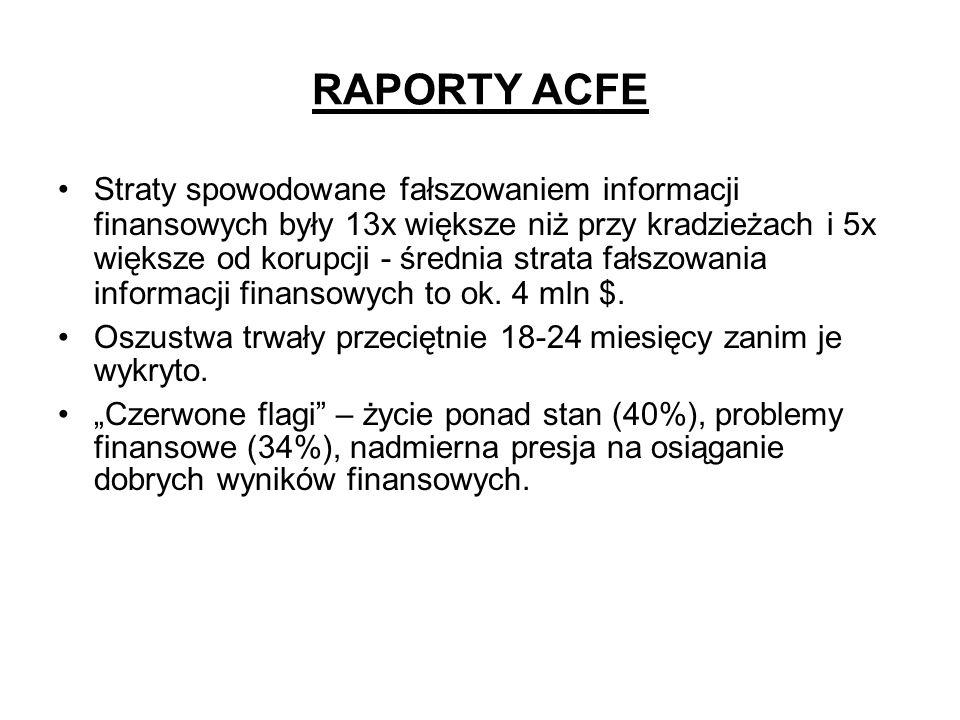 RAPORTY ACFE