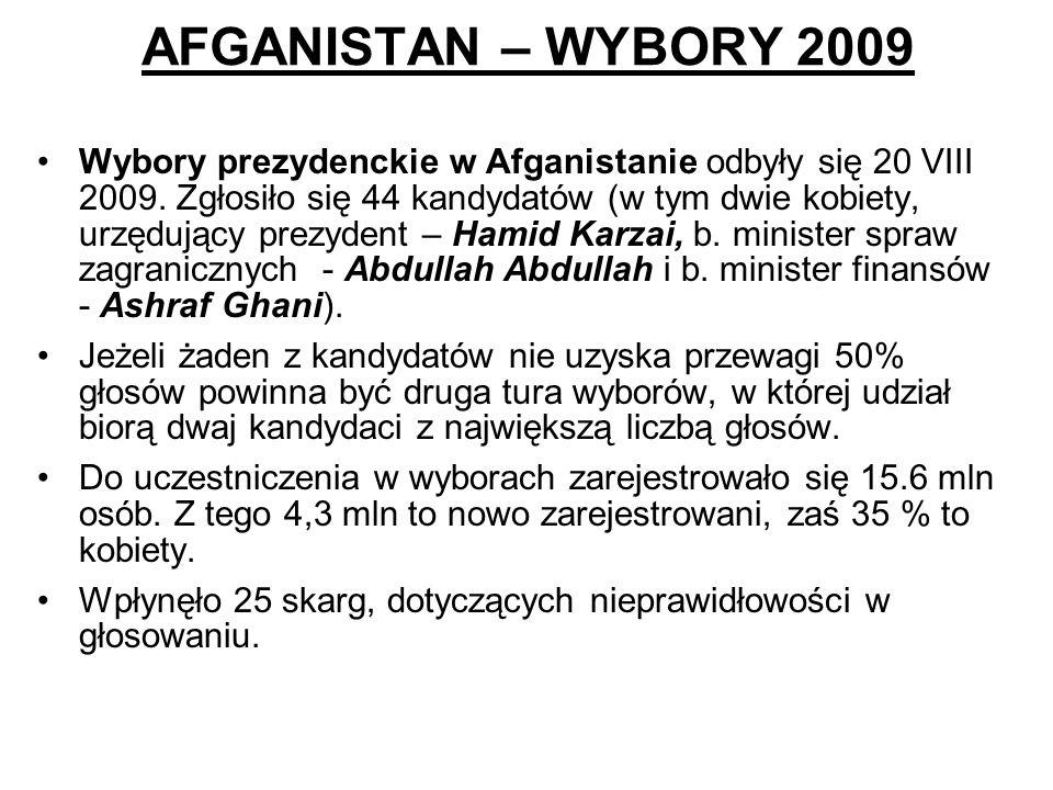 AFGANISTAN – WYBORY 2009