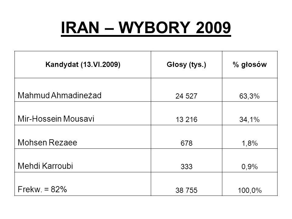 IRAN – WYBORY 2009 Mahmud Ahmadineżad Mir-Hossein Mousavi