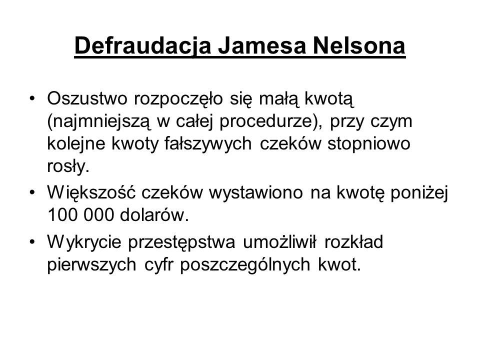 Defraudacja Jamesa Nelsona