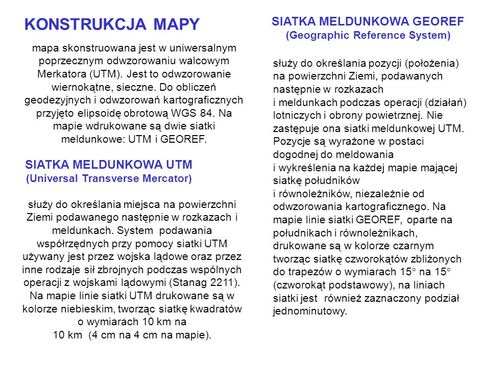 KONSTRUKCJA MAPY SIATKA MELDUNKOWA GEOREF (Geographic Reference System)