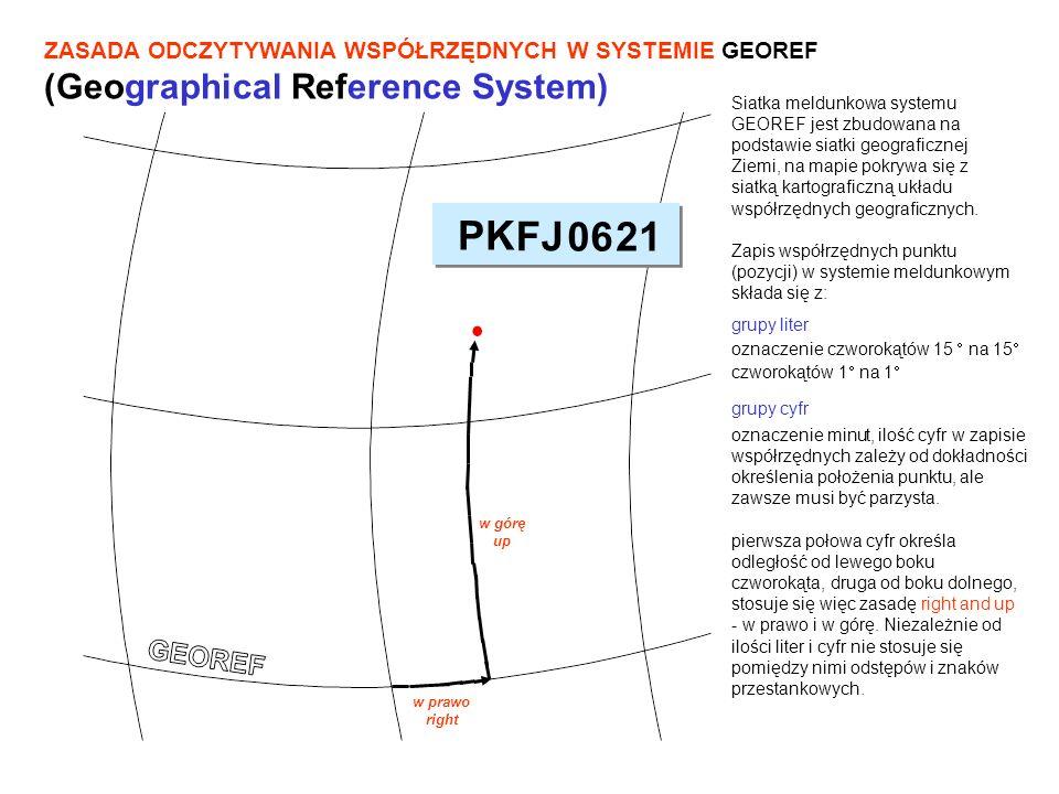 ZASADA ODCZYTYWANIA WSPÓŁRZĘDNYCH W SYSTEMIE GEOREF (Geographical Reference System)