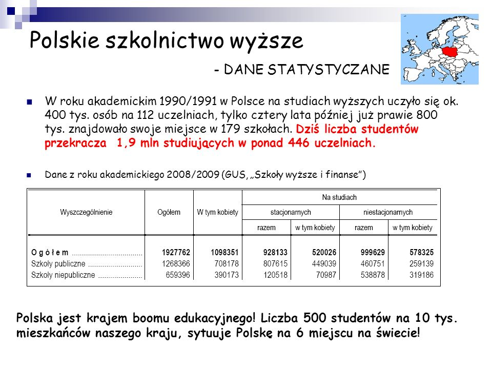 Polskie szkolnictwo wyższe - DANE STATYSTYCZANE