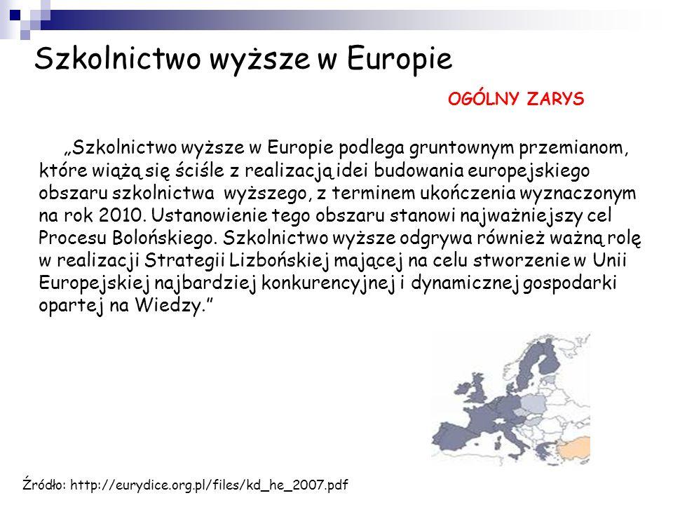 Szkolnictwo wyższe w Europie OGÓLNY ZARYS