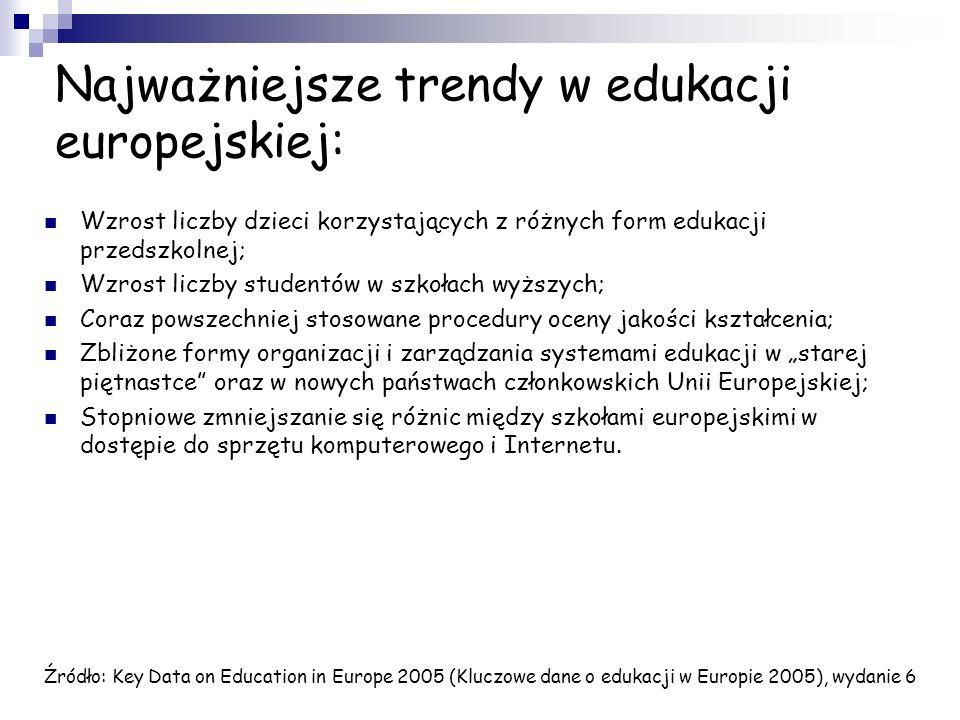 Najważniejsze trendy w edukacji europejskiej: