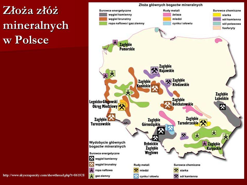 Złoża złóż mineralnych w Polsce