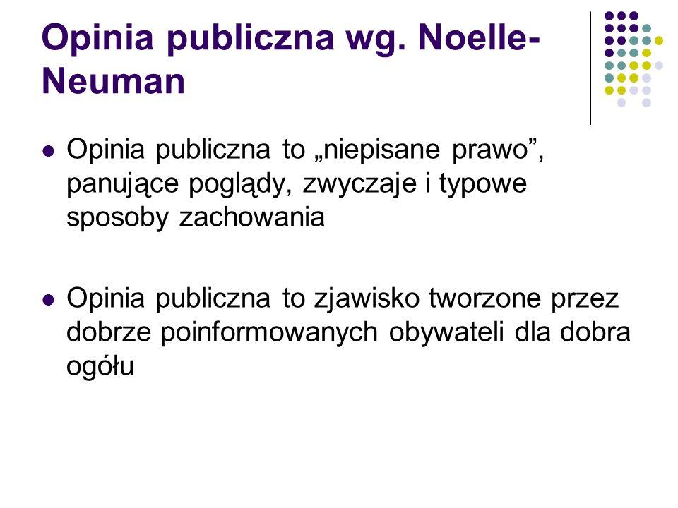 Opinia publiczna wg. Noelle-Neuman