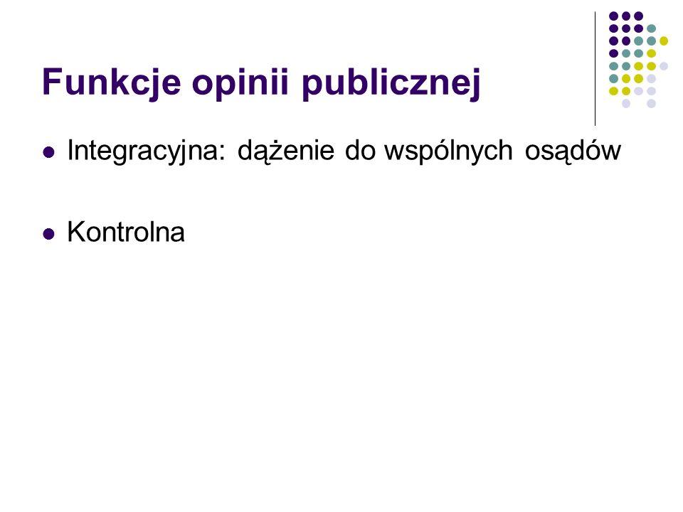 Funkcje opinii publicznej