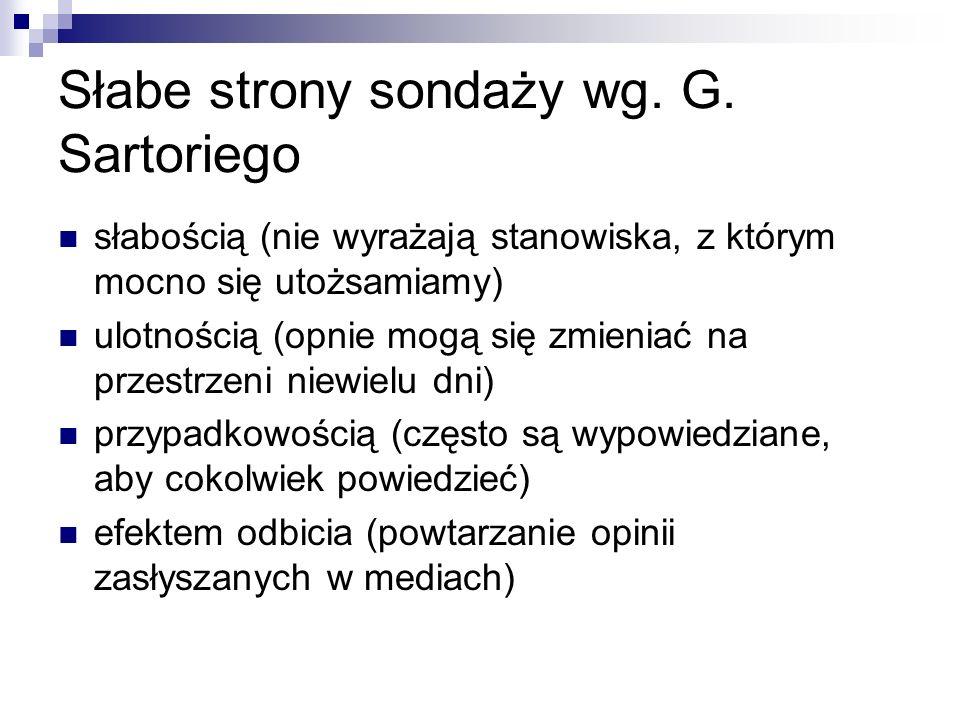 Słabe strony sondaży wg. G. Sartoriego