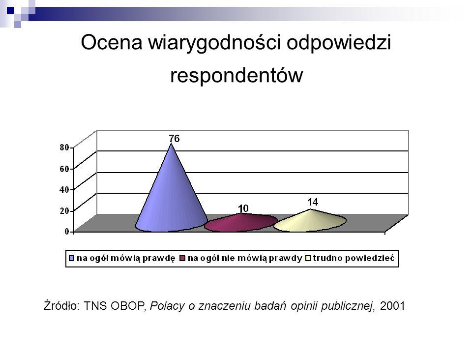 Ocena wiarygodności odpowiedzi respondentów