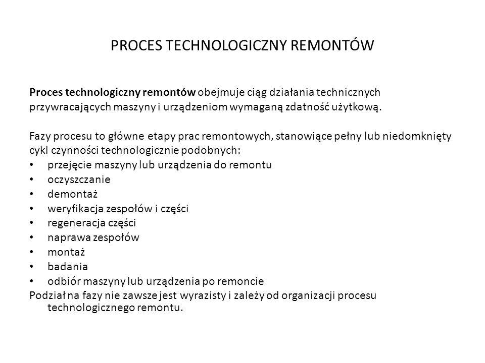 PROCES TECHNOLOGICZNY REMONTÓW