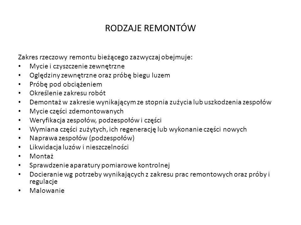 RODZAJE REMONTÓW Zakres rzeczowy remontu bieżącego zazwyczaj obejmuje: