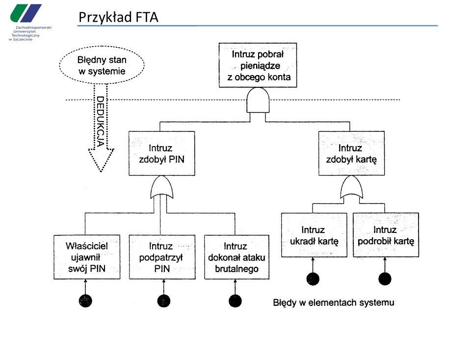 Przykład FTA