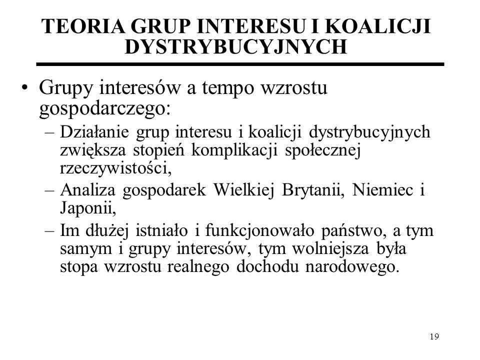TEORIA GRUP INTERESU I KOALICJI DYSTRYBUCYJNYCH